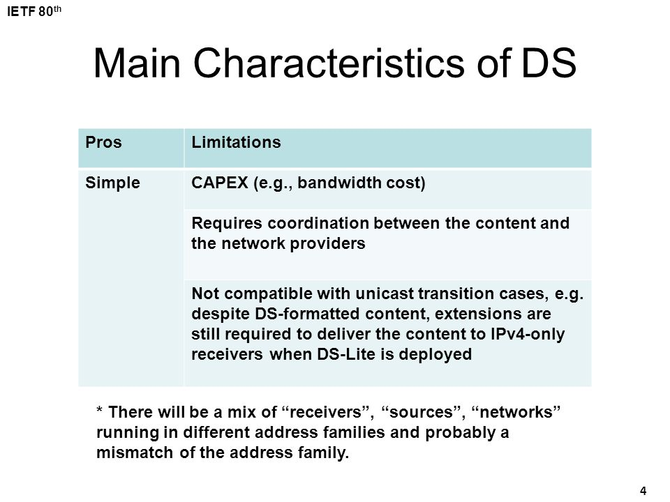 Main Characteristics of DS