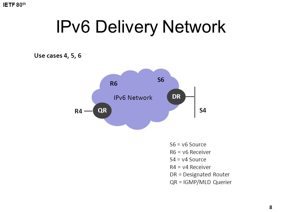 IPv6 Delivery Network Use cases 4, 5, 6 S6 R6 IPv6 Network DR R4 QR S4