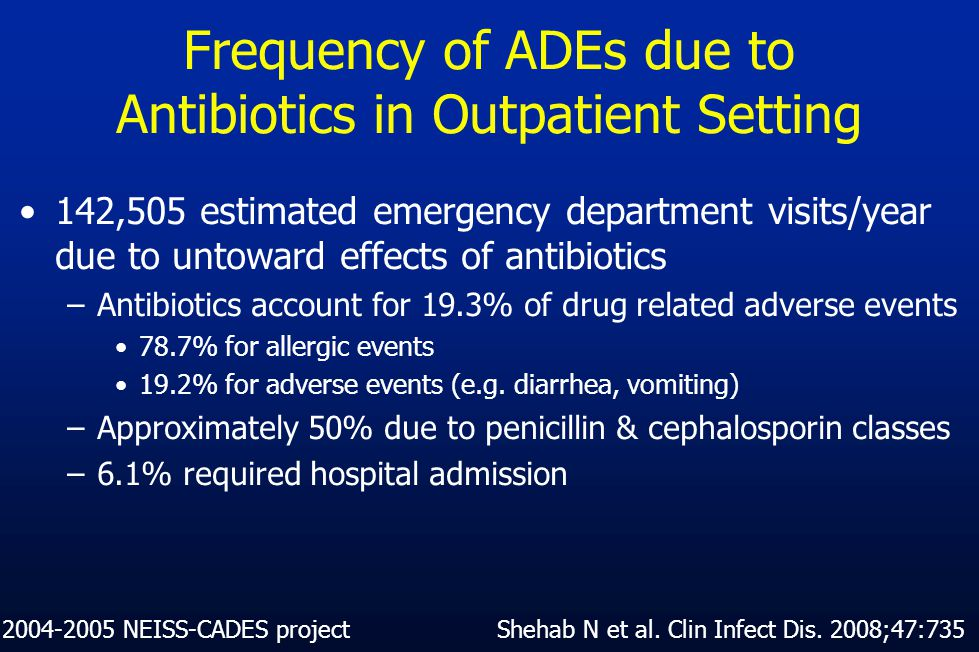 Frequency of ADEs due to Antibiotics in Outpatient Setting