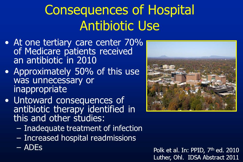 Consequences of Hospital Antibiotic Use