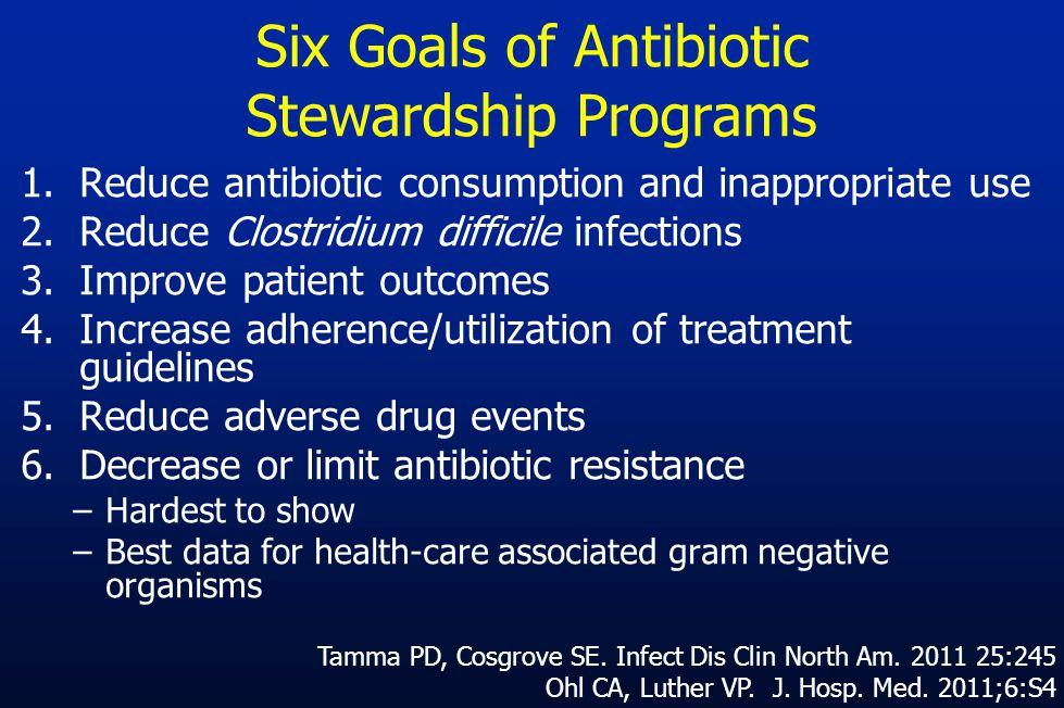 Six Goals of Antibiotic Stewardship Programs