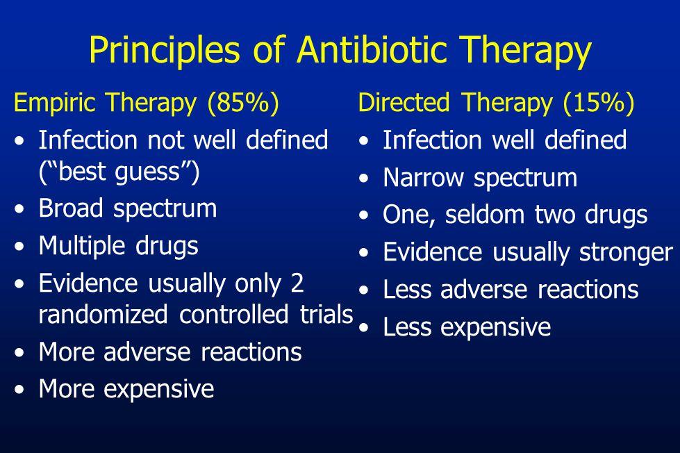 Principles of Antibiotic Therapy