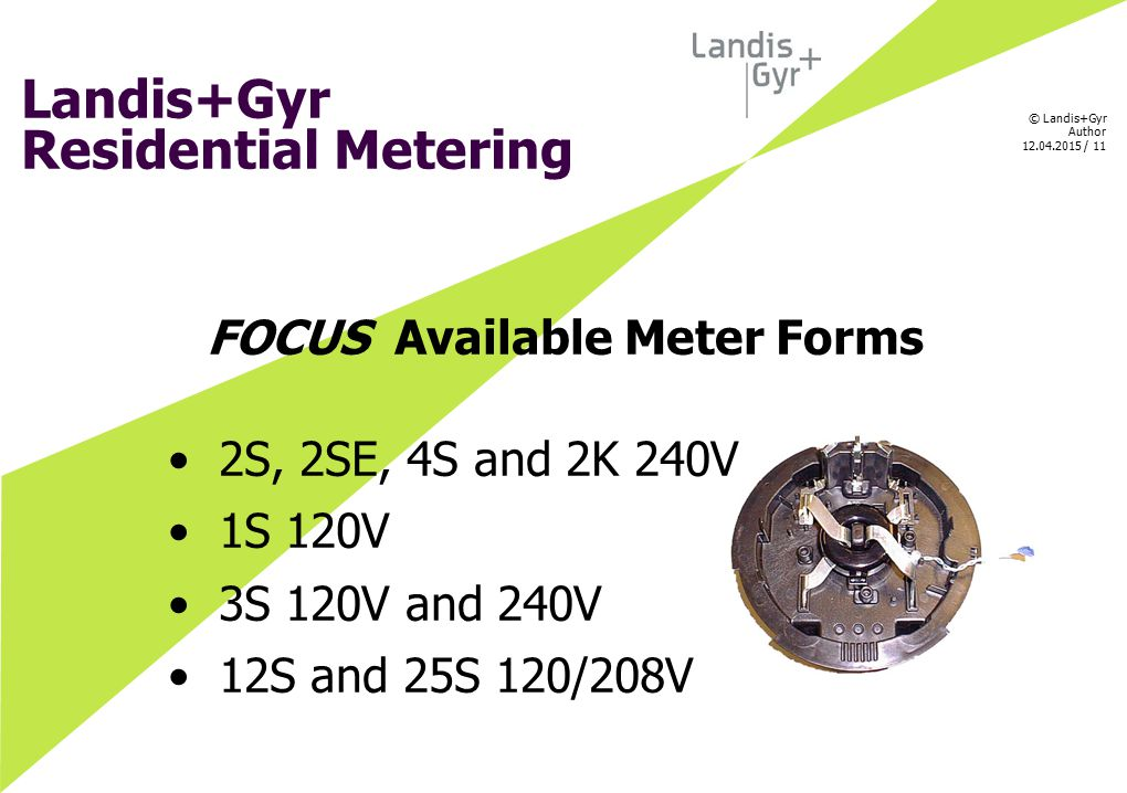 FOCUS Available Meter Forms