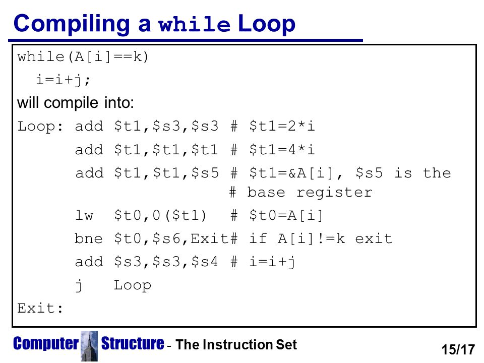 Compiling a while Loop while(A[i]==k) i=i+j; will compile into: