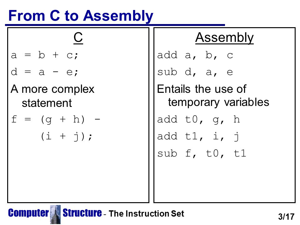 From C to Assembly C Assembly a = b + c; d = a - e;