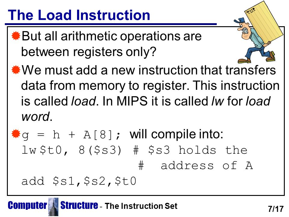 The Load Instruction But all arithmetic operations are between registers only