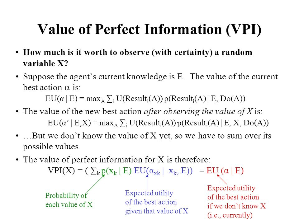 Value of Perfect Information (VPI)