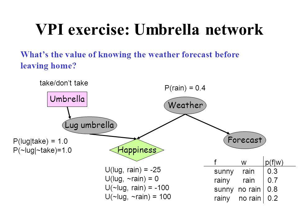 VPI exercise: Umbrella network