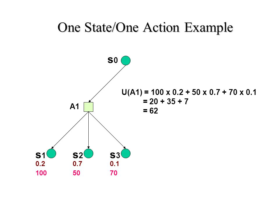 One State/One Action Example