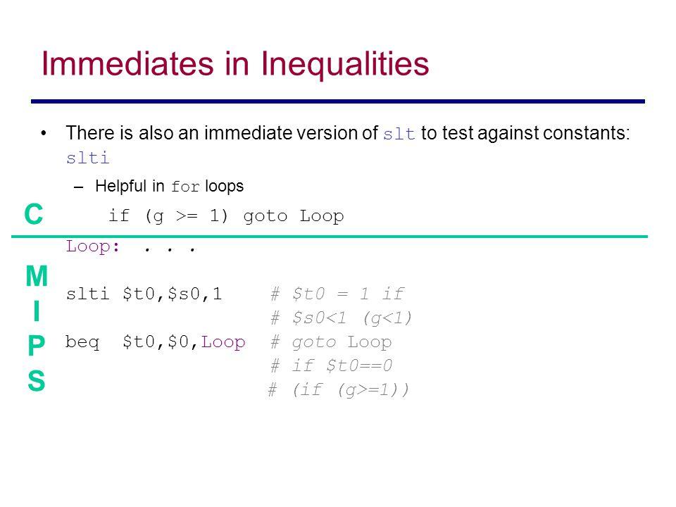 Immediates in Inequalities