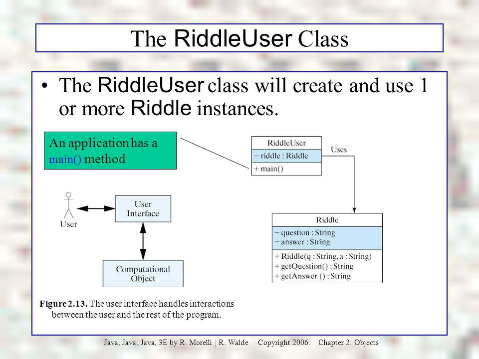 The RiddleUser Class The RiddleUser class will create and use 1 or more Riddle instances. An application has a main() method.