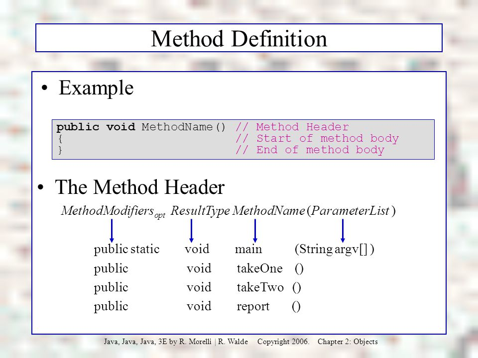 Method Definition Example The Method Header