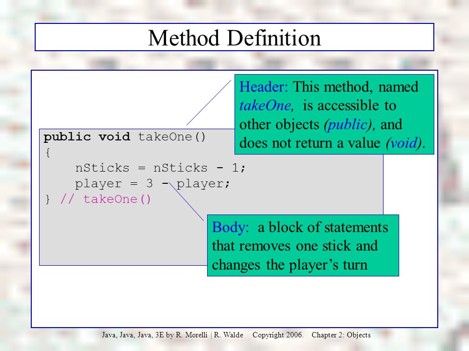 Method Definition Header: This method, named takeOne, is accessible to other objects (public), and does not return a value (void).