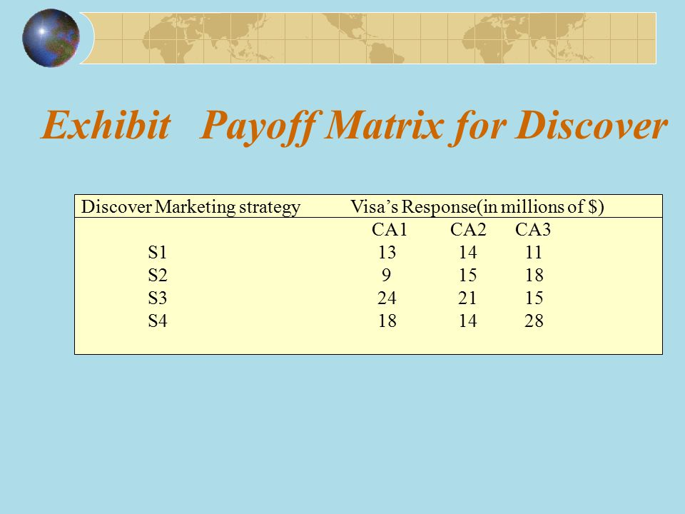 Exhibit Payoff Matrix for Discover