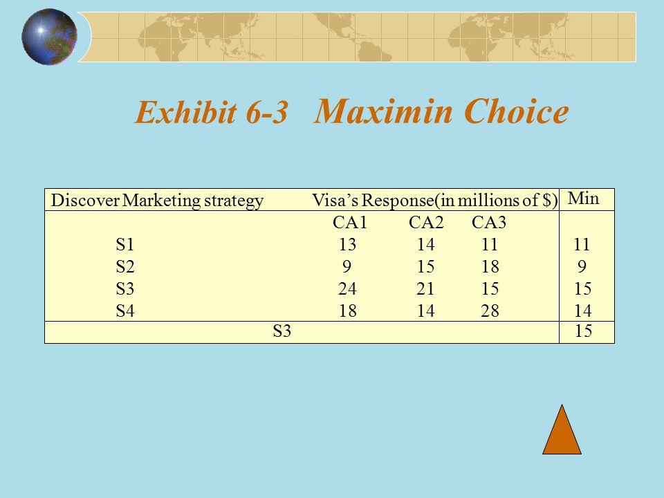 Exhibit 6-3 Maximin Choice