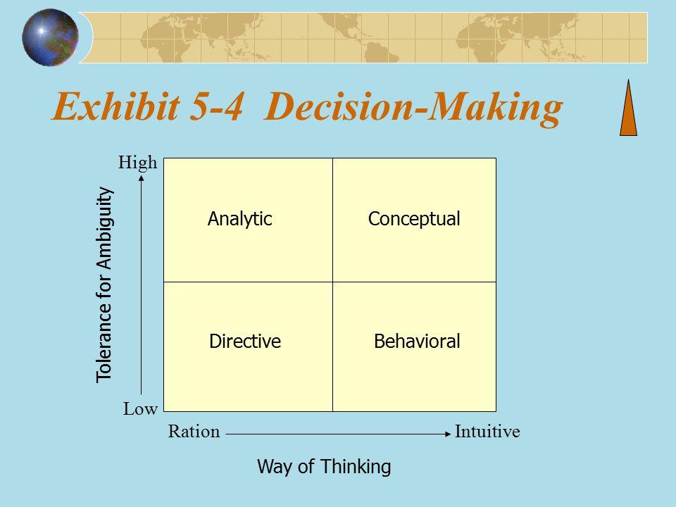 Exhibit 5-4 Decision-Making