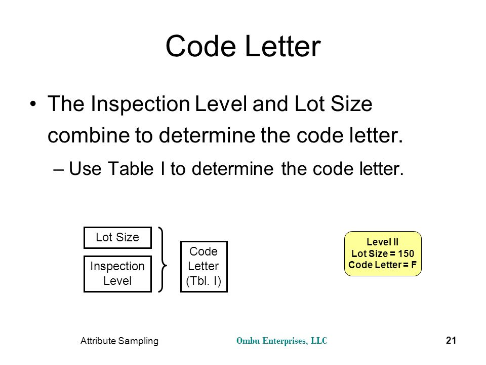 Code Letter The Inspection Level and Lot Size combine to determine the code letter. Use Table I to determine the code letter.