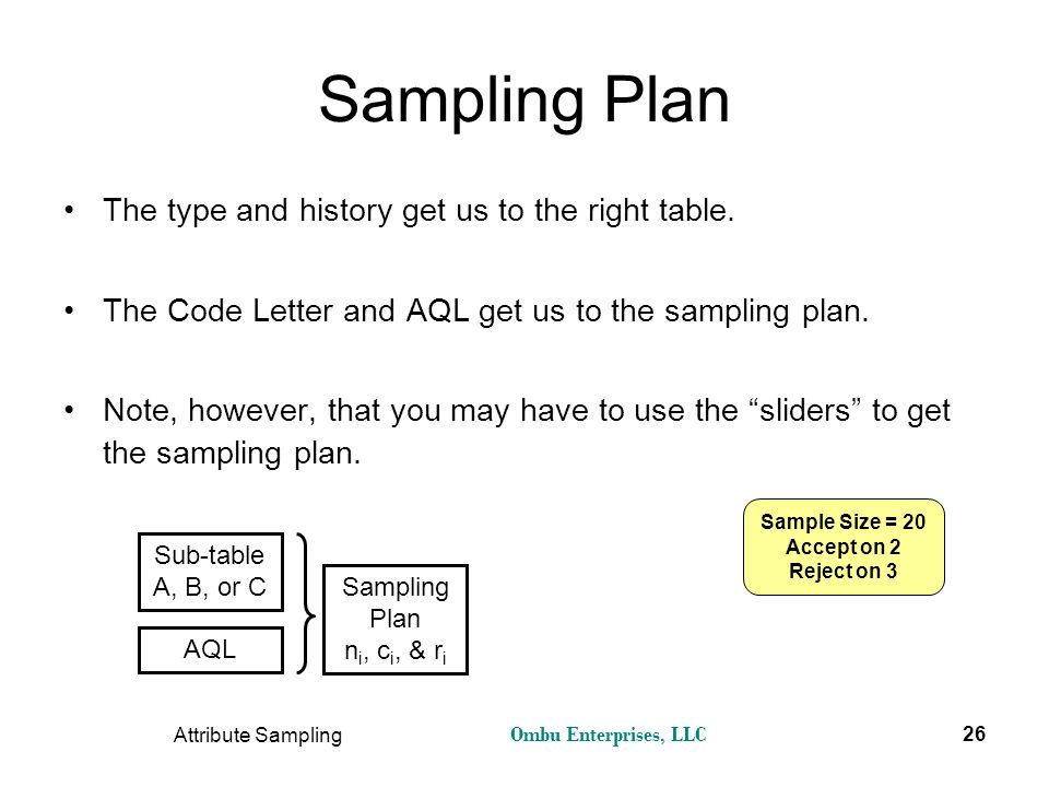Sampling Plan The type and history get us to the right table.