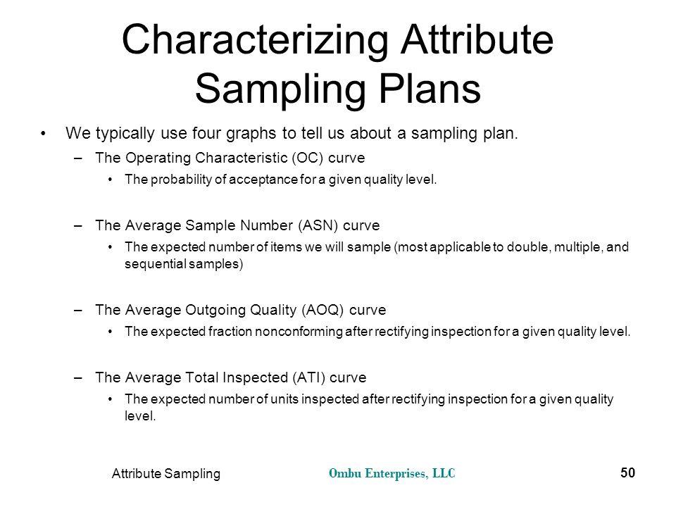Characterizing Attribute Sampling Plans