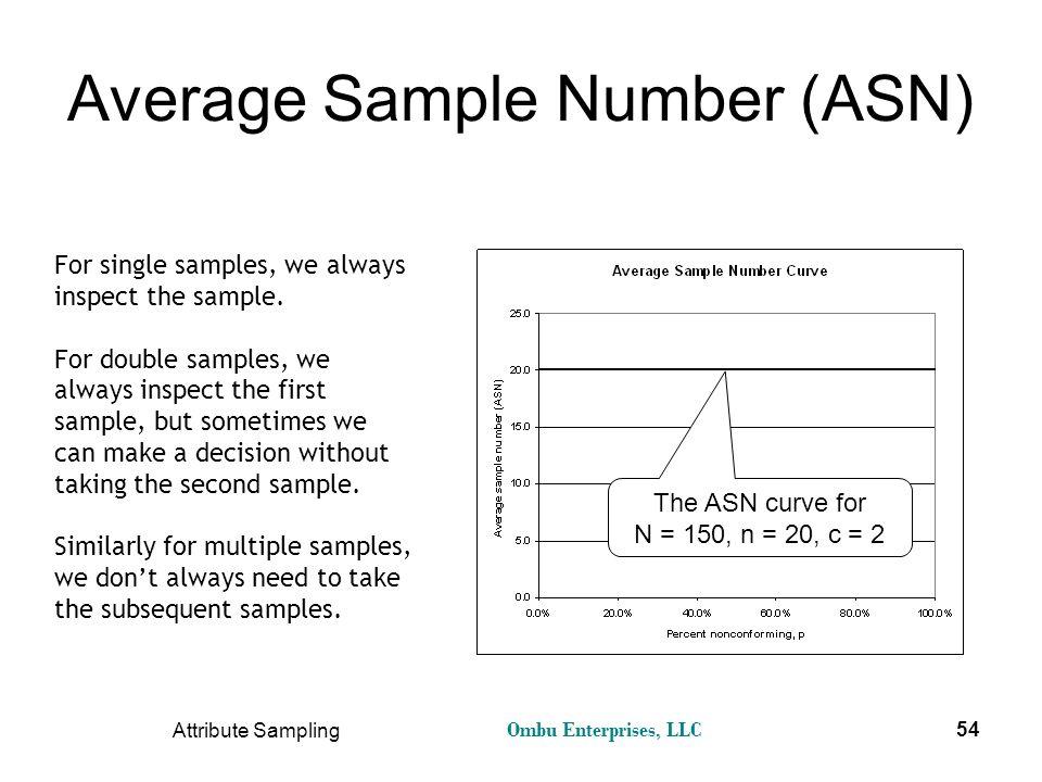 Average Sample Number (ASN)