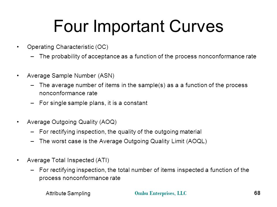 Four Important Curves Operating Characteristic (OC)