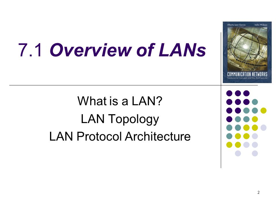 What is a LAN LAN Topology LAN Protocol Architecture