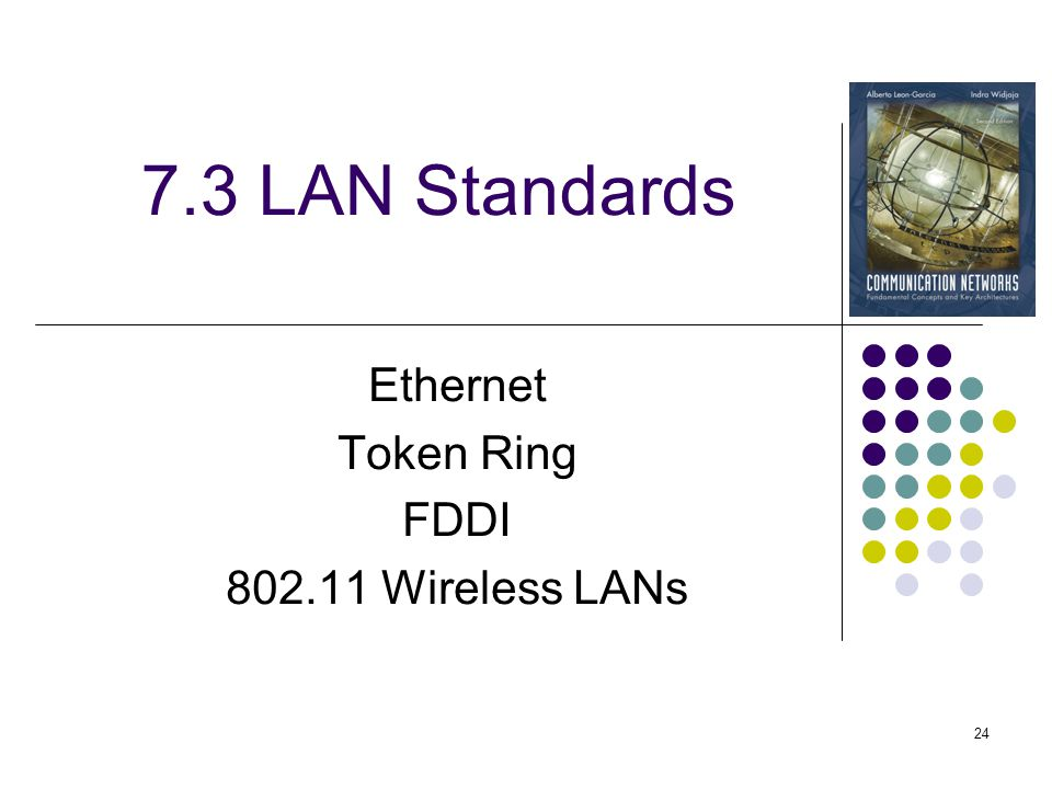 Ethernet Token Ring FDDI 802.11 Wireless LANs