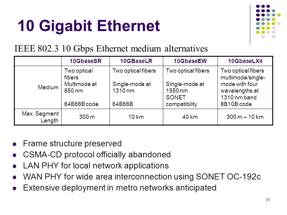 10 Gigabit Ethernet IEEE 802.3 10 Gbps Ethernet medium alternatives