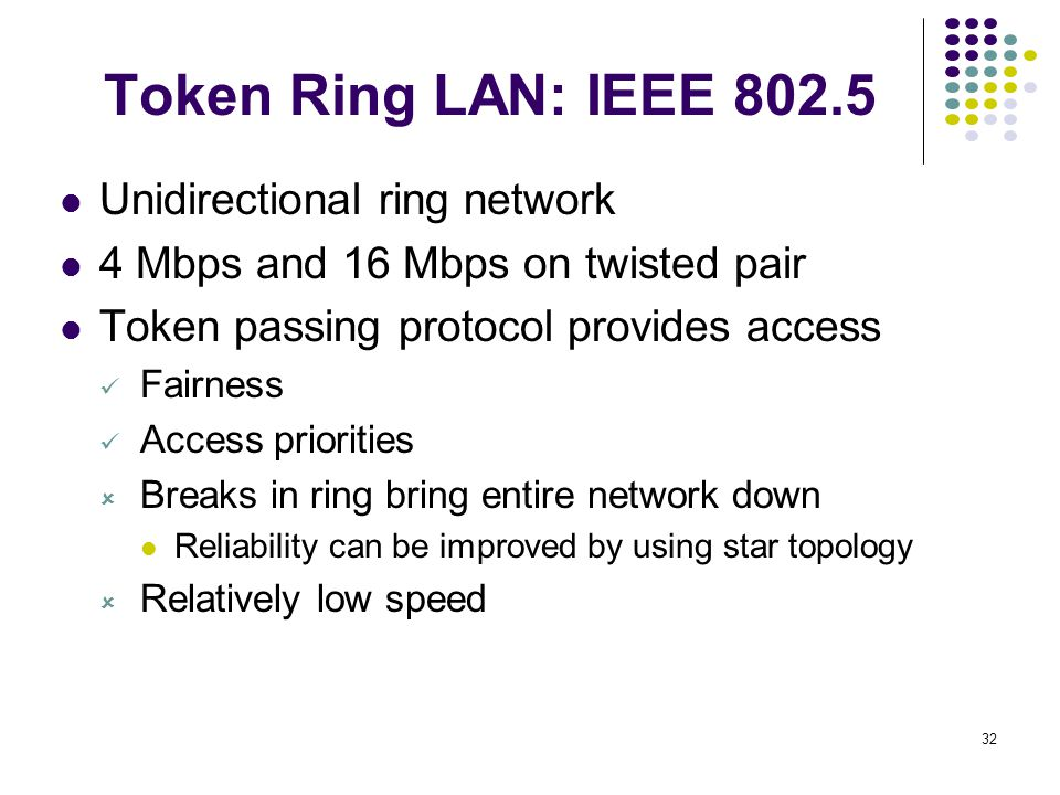 Token Ring LAN: IEEE 802.5 Unidirectional ring network