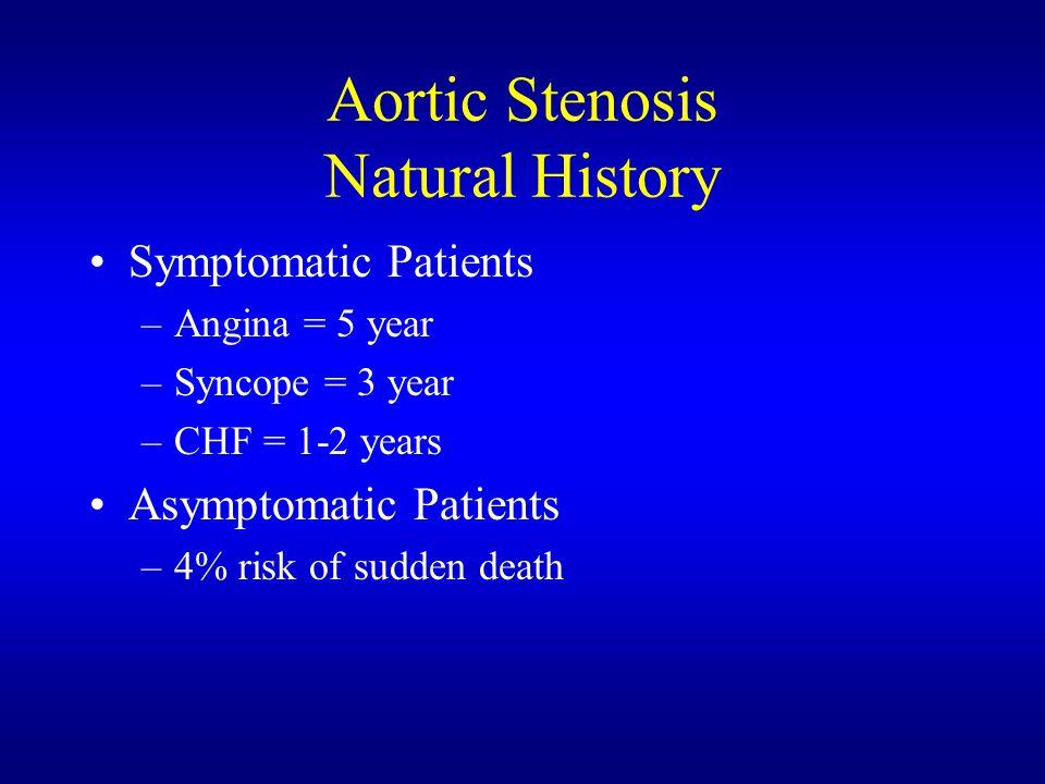 Aortic Stenosis Natural History