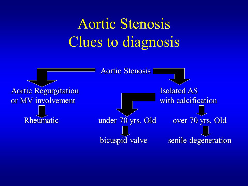 Aortic Stenosis Clues to diagnosis