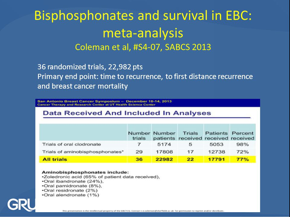 Bisphosphonates and survival in EBC: meta-analysis Coleman et al, #S4-07, SABCS 2013