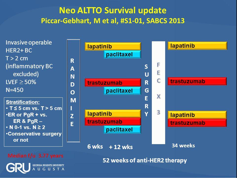 Neo ALTTO Survival update Piccar-Gebhart, M et al, #S1-01, SABCS 2013