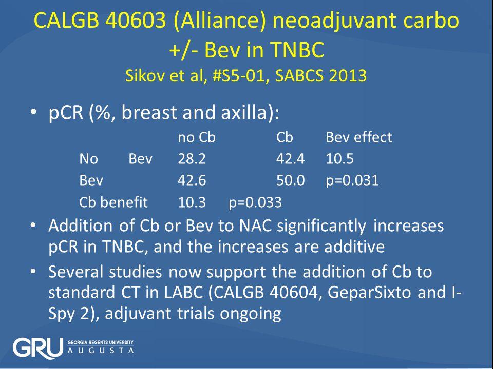 CALGB 40603 (Alliance) neoadjuvant carbo +/- Bev in TNBC Sikov et al, #S5-01, SABCS 2013