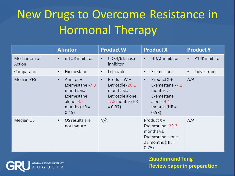 New Drugs to Overcome Resistance in Hormonal Therapy