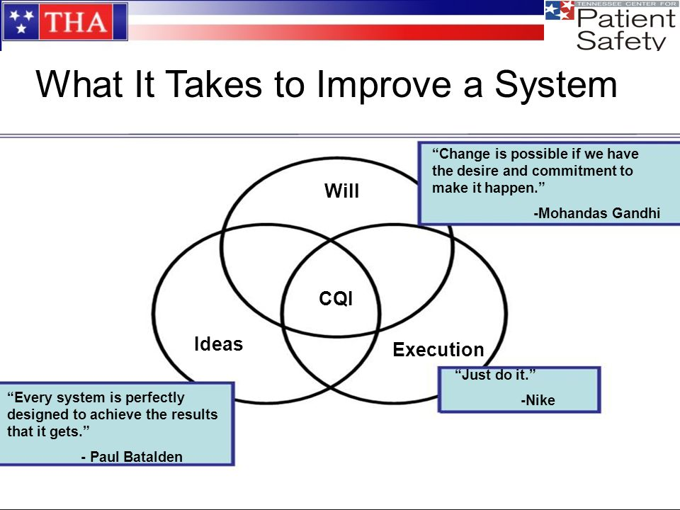What It Takes to Improve a System