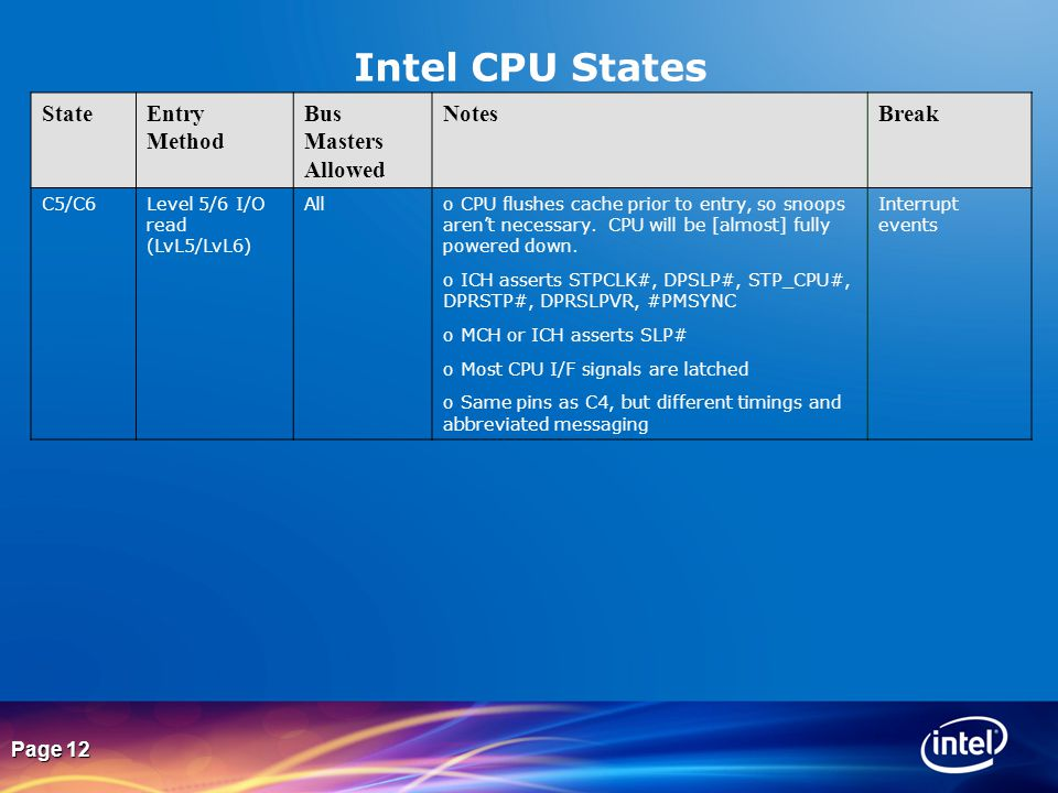 Intel CPU States State Entry Method Bus Masters Allowed Notes Break
