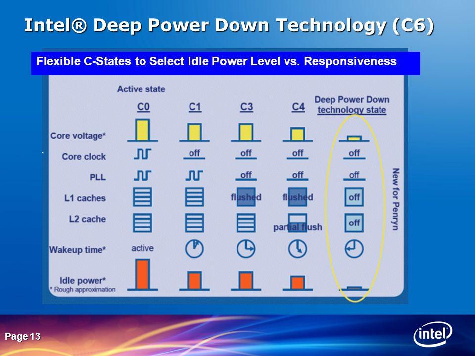 Intel® Deep Power Down Technology (C6)