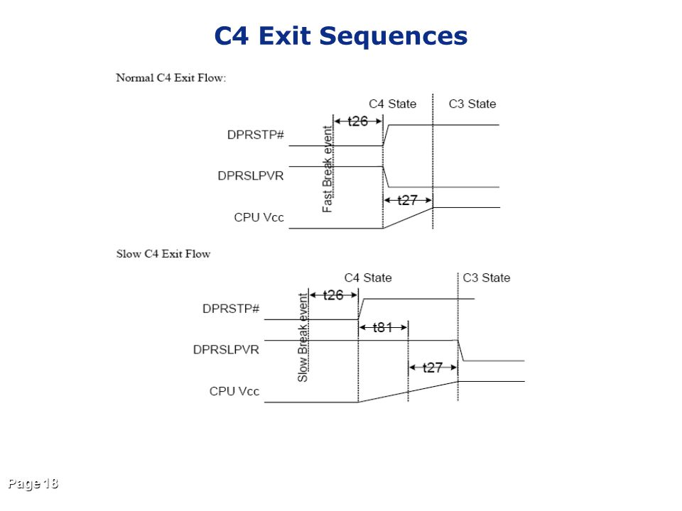C4 Exit Sequences