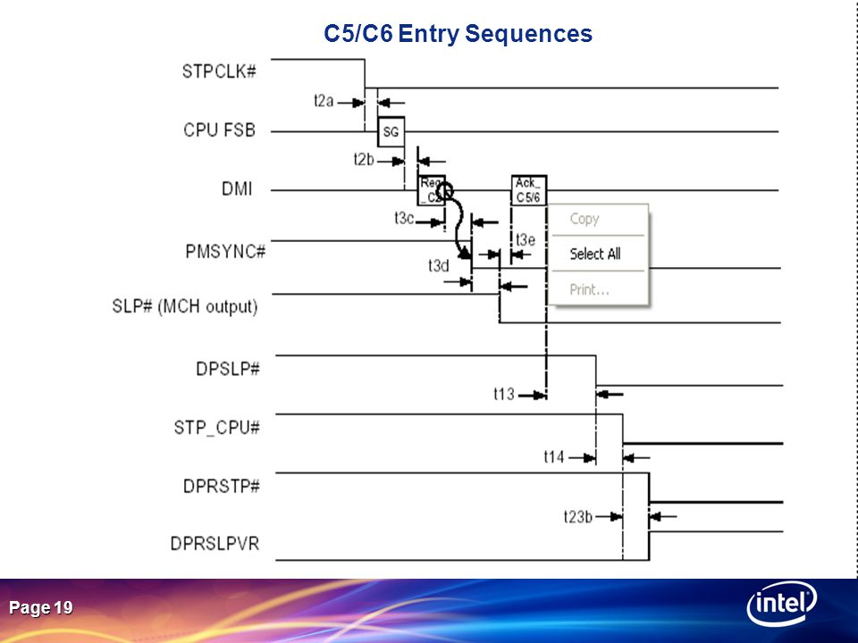 C5/C6 Entry Sequences