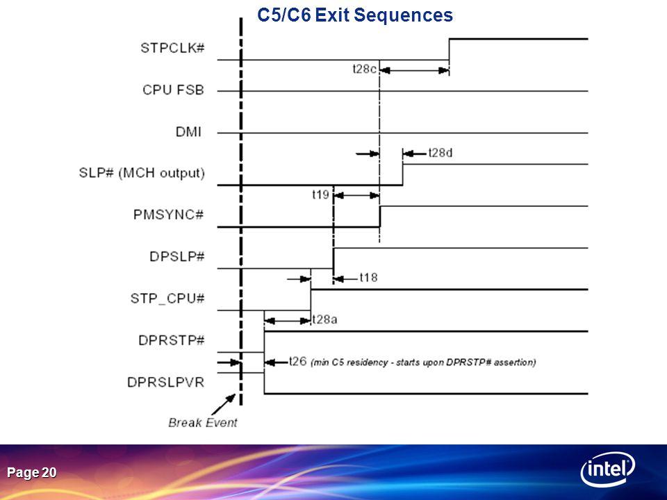 C5/C6 Exit Sequences