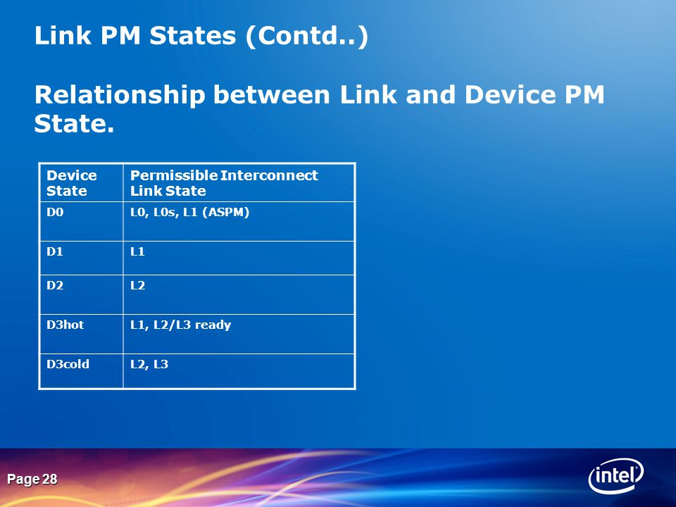 Link PM States (Contd..) Relationship between Link and Device PM State.