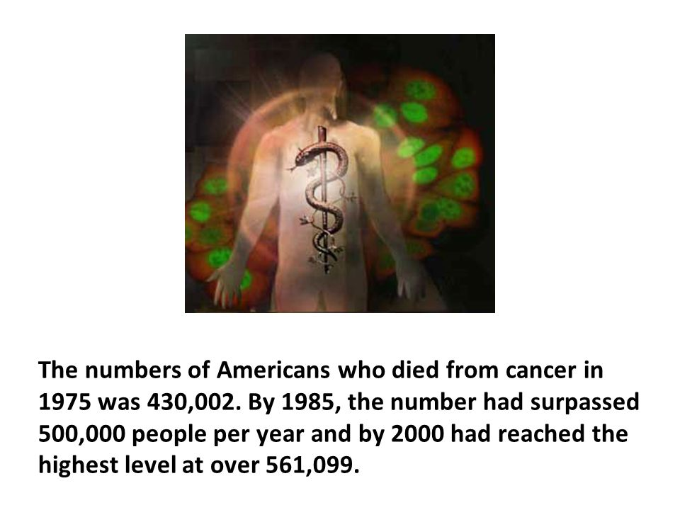 The numbers of Americans who died from cancer in 1975 was 430,002
