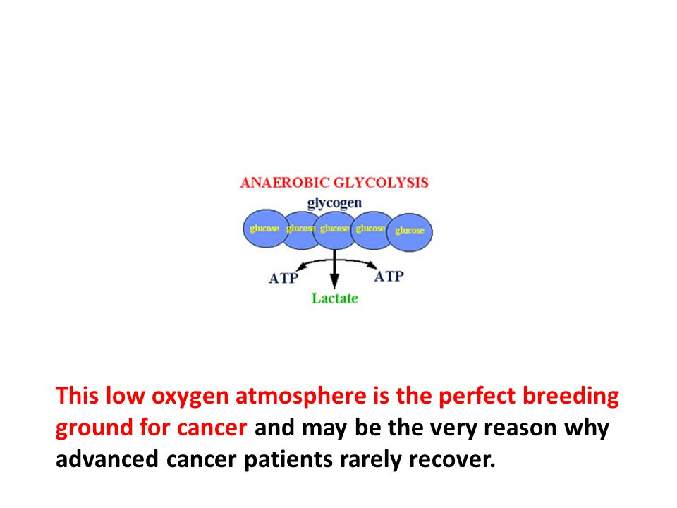 This low oxygen atmosphere is the perfect breeding ground for cancer and may be the very reason why advanced cancer patients rarely recover.