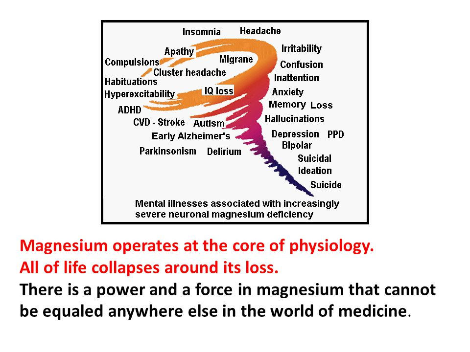 Magnesium operates at the core of physiology