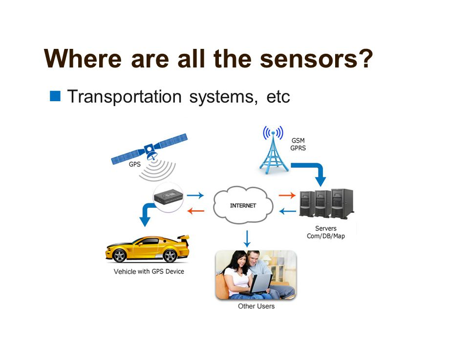 Where are all the sensors