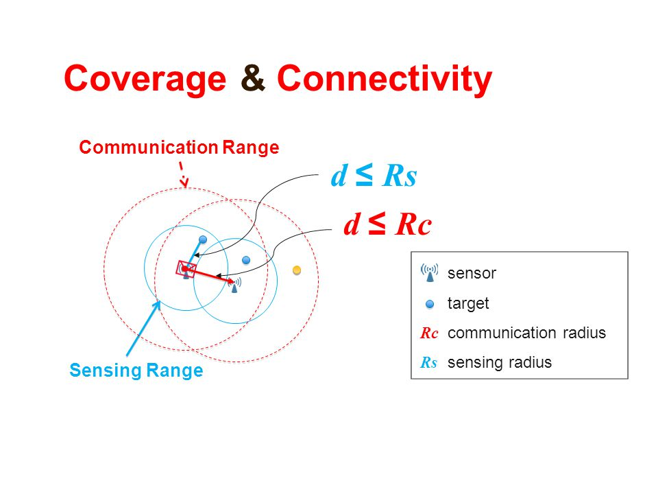 Coverage & Connectivity