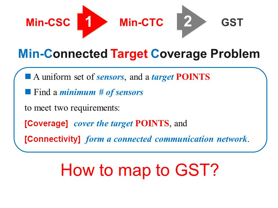 Min-Connected Target Coverage Problem