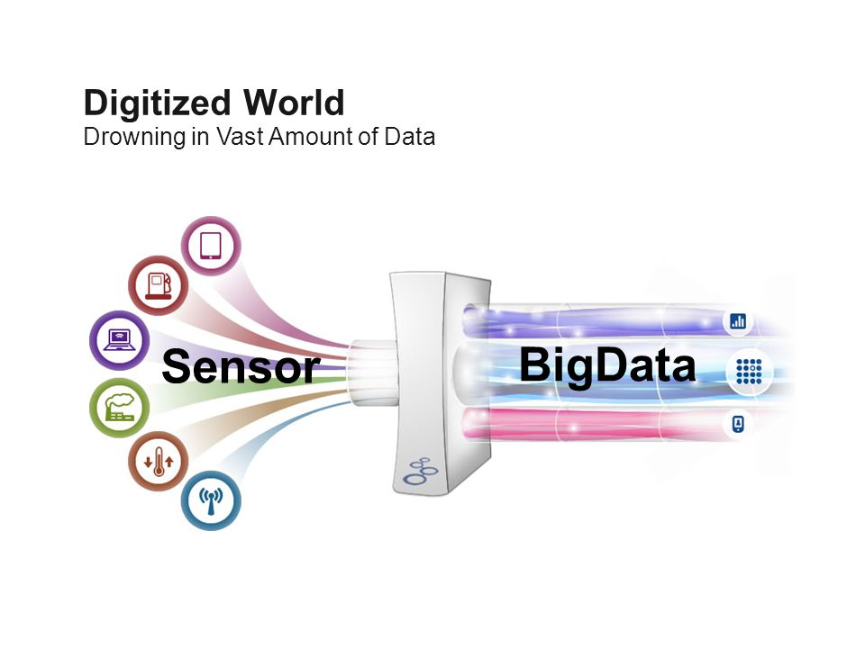 Sensor BigData Digitized World Drowning in Vast Amount of Data