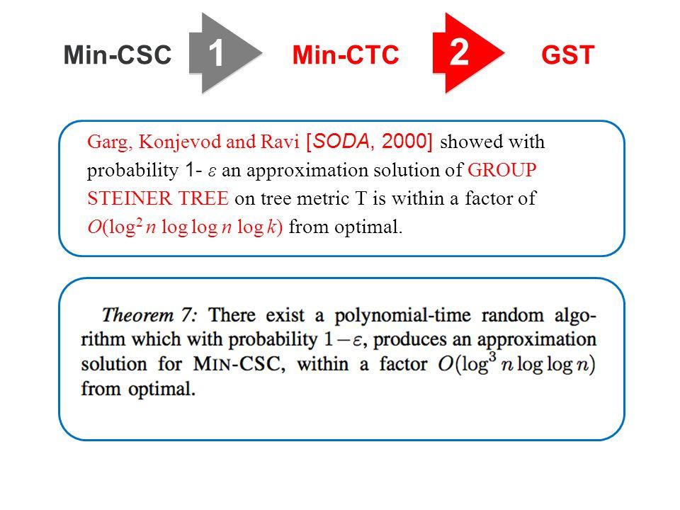 1 2. Min-CSC. Min-CTC. GST.
